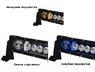 Светодиодная балка-фара Allpin 100 Вт с подсветкой белого цвета/6325